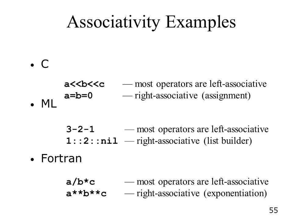 Associativity Examples