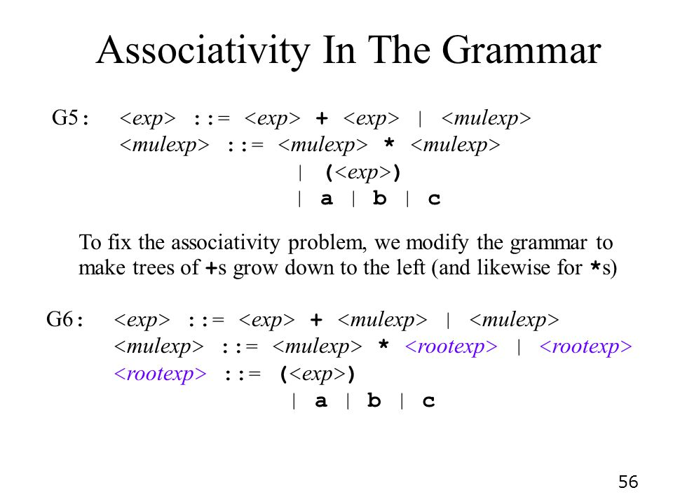 Associativity In The Grammar