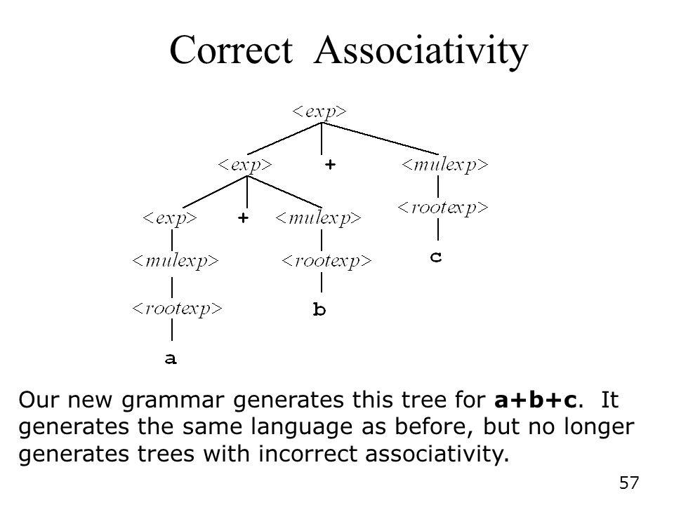 Correct Associativity