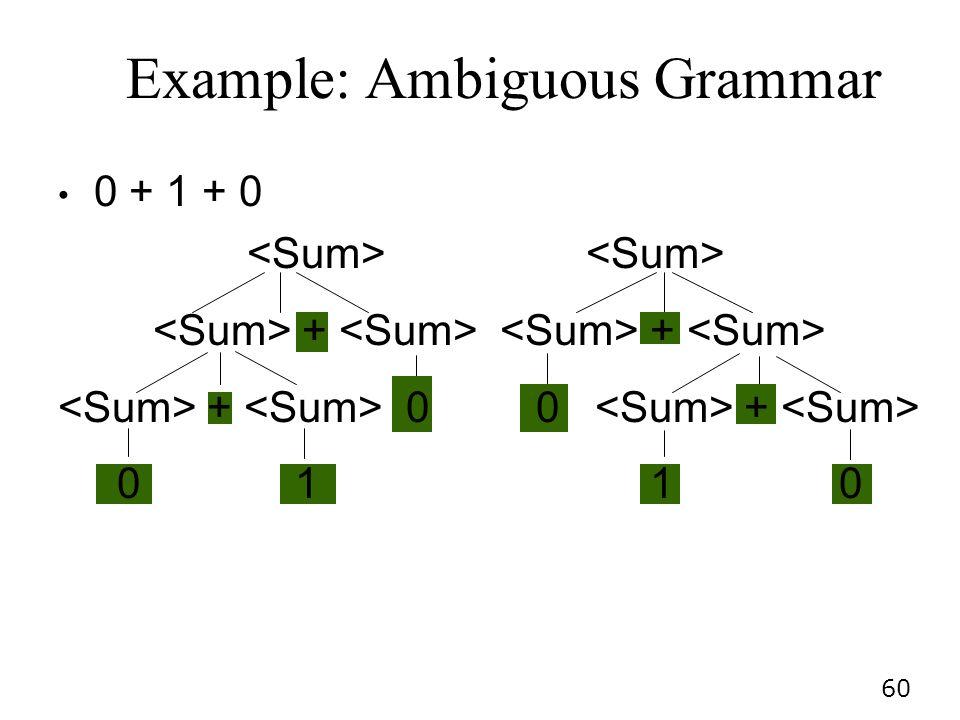 Example: Ambiguous Grammar