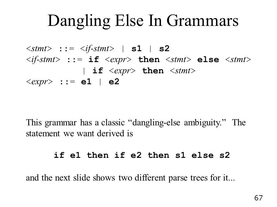 Dangling Else In Grammars