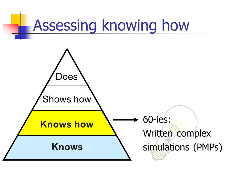 Assessing knowing how Does Shows how 60-ies: Knows how Knows how