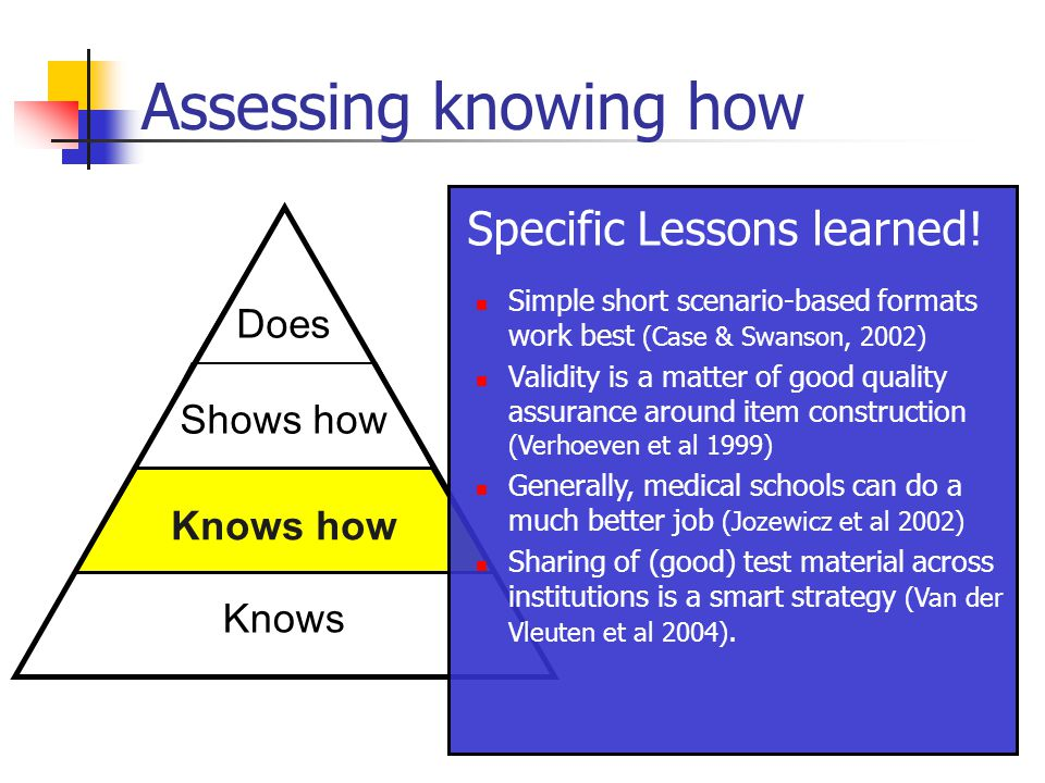 Assessing knowing how Specific Lessons learned! Does Shows how