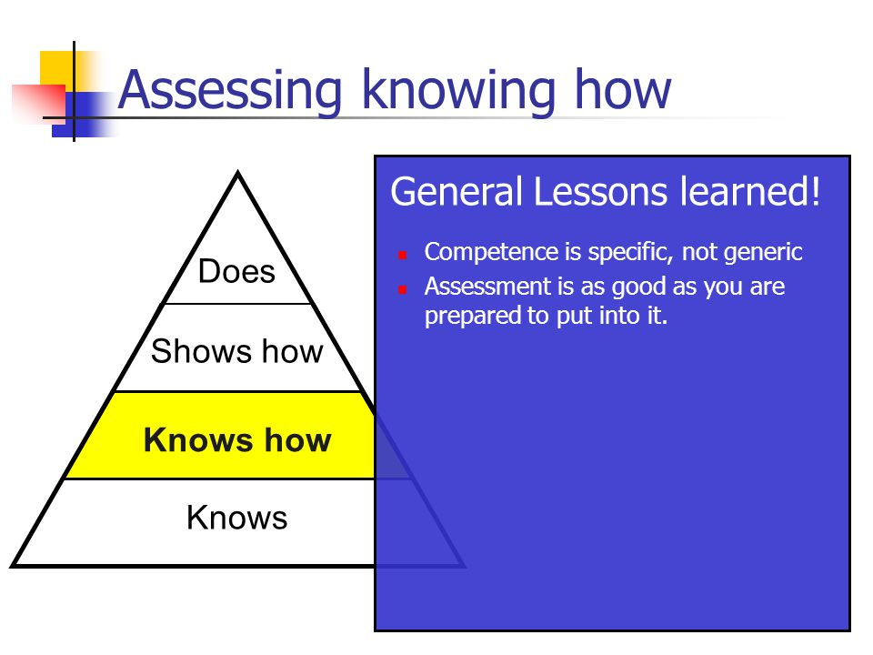 Assessing knowing how General Lessons learned! Does Shows how