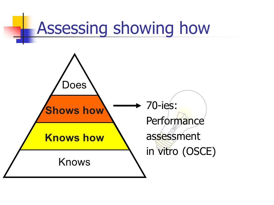 Assessing showing how Does 70-ies: Shows how Shows how Performance