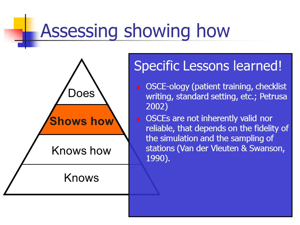 Assessing showing how Specific Lessons learned! Does Shows how