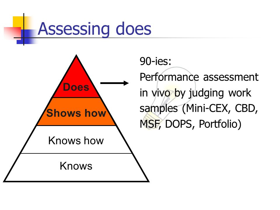 Assessing does 90-ies: Performance assessment in vivo by judging work