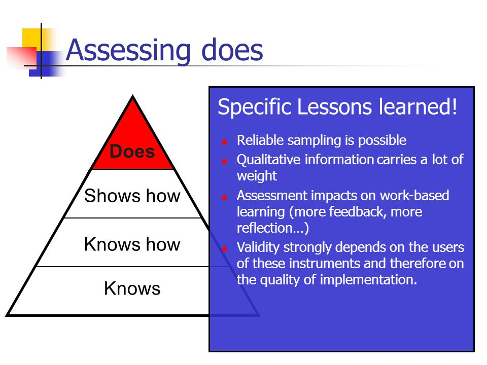Assessing does Specific Lessons learned! Does Does Shows how Knows how