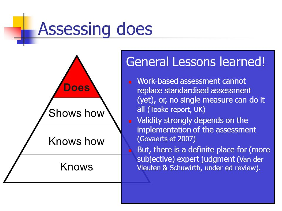 Assessing does General Lessons learned! Does Does Shows how Knows how