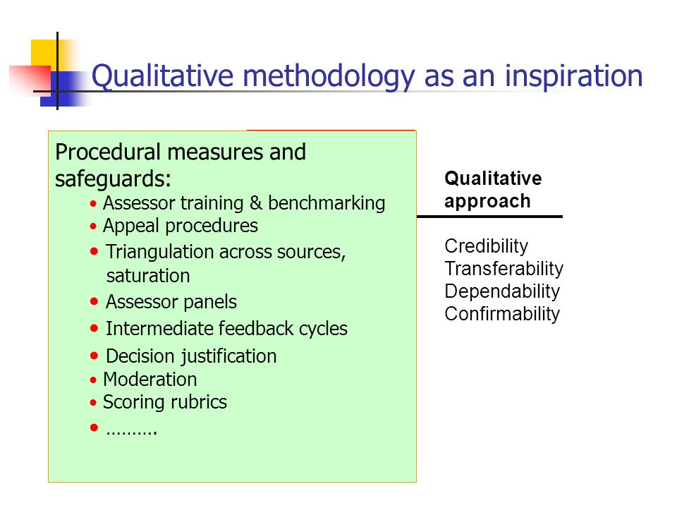 Qualitative methodology as an inspiration