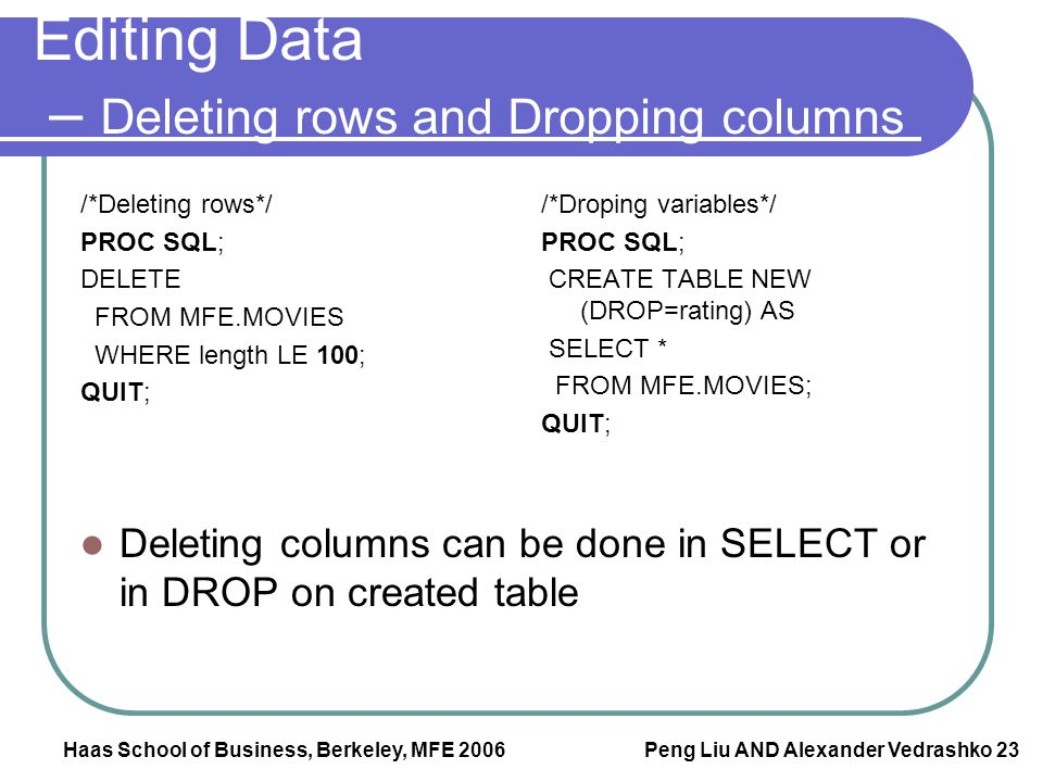Editing Data – Deleting rows and Dropping columns