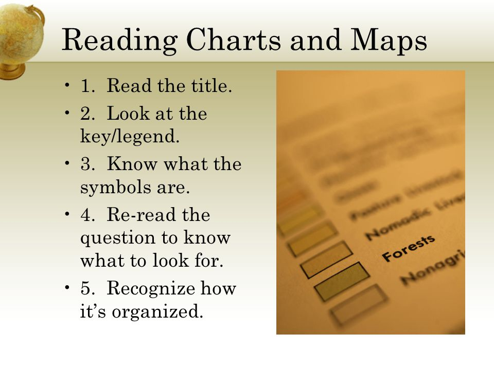 Reading Charts and Maps