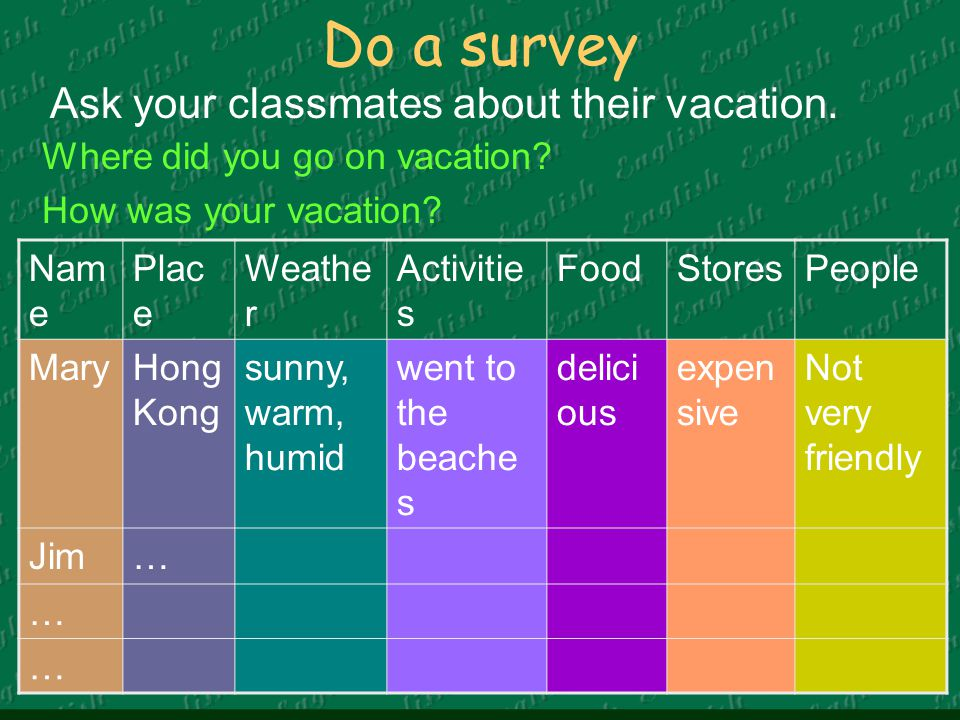 Do a survey Ask your classmates about their vacation.