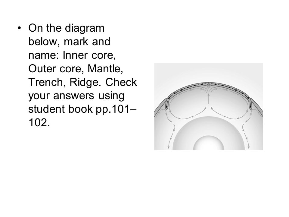 On the diagram below, mark and name: Inner core, Outer core, Mantle, Trench, Ridge.