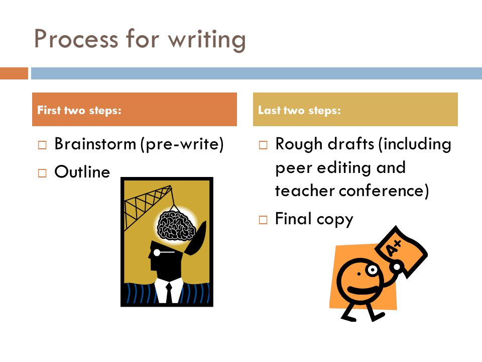 Process for writing Brainstorm (pre-write) Outline