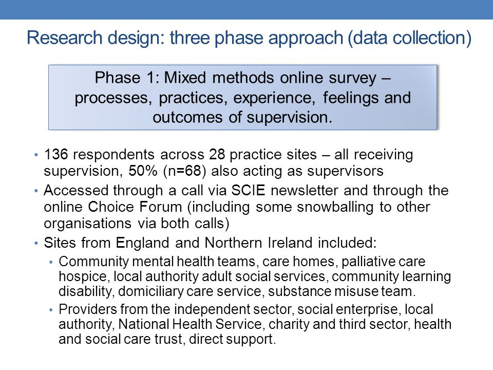 Research design: three phase approach (data collection)