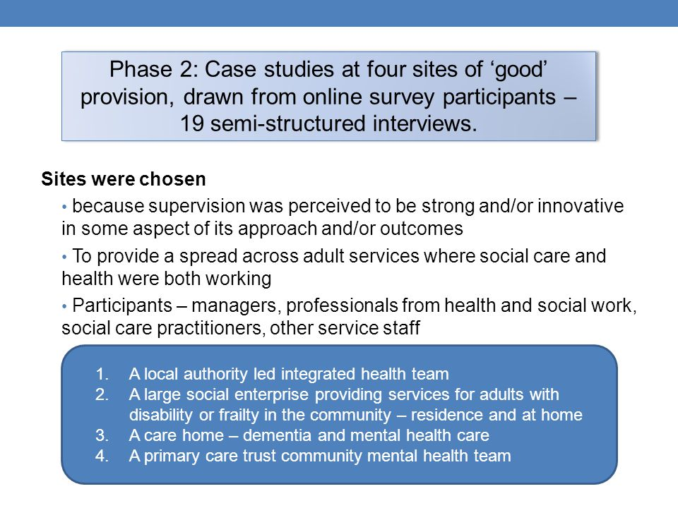 Phase 2: Case studies at four sites of 'good' provision, drawn from online survey participants – 19 semi-structured interviews.