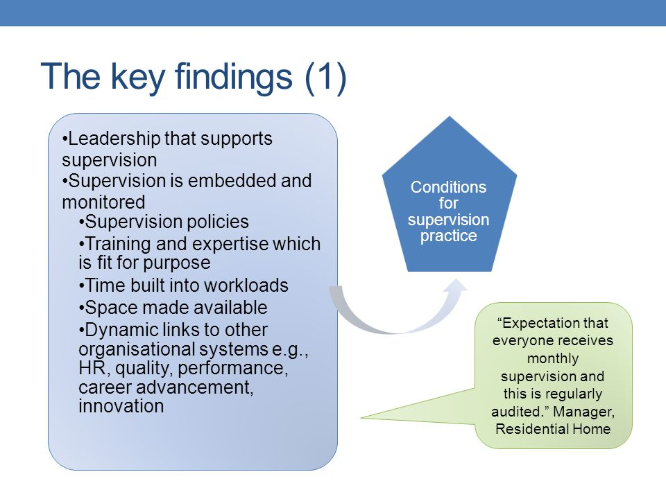 Conditions for supervision practice