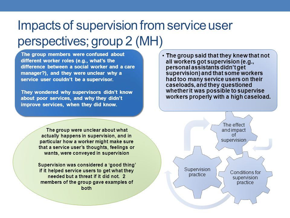 Impacts of supervision from service user perspectives; group 2 (MH)