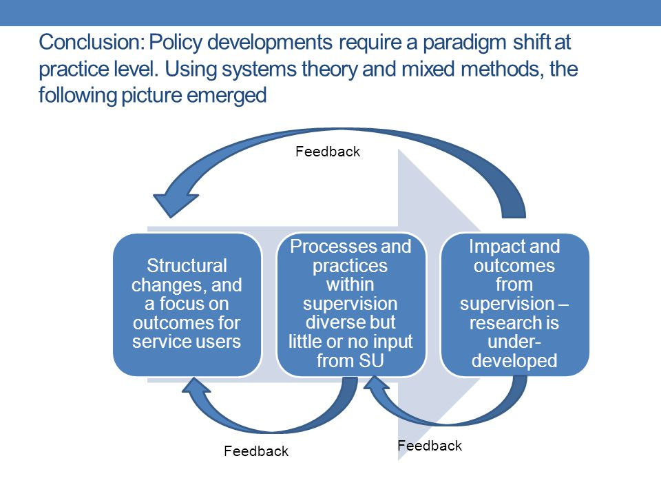 Conclusion: Policy developments require a paradigm shift at practice level. Using systems theory and mixed methods, the following picture emerged