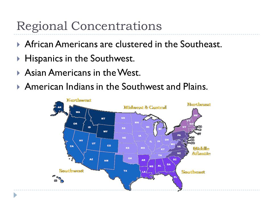 Regional Concentrations