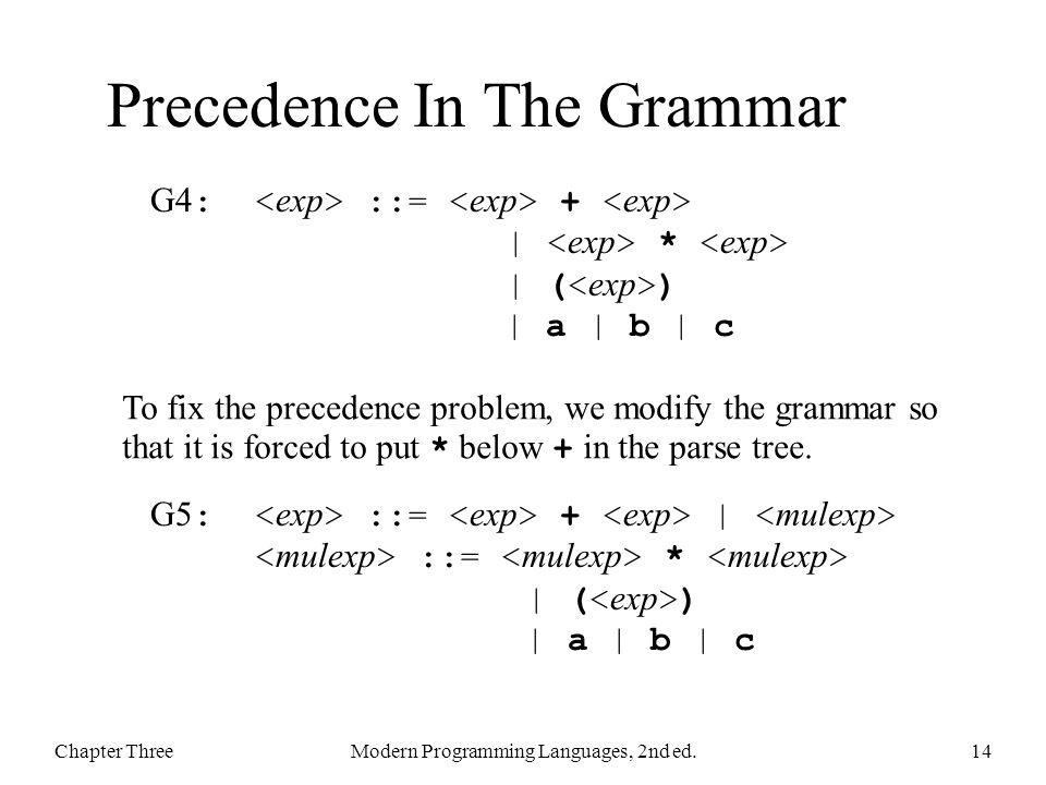 Precedence In The Grammar