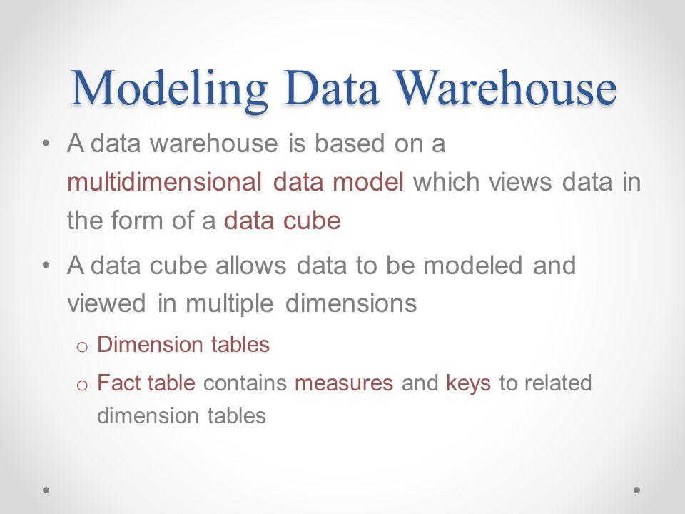 Modeling Data Warehouse