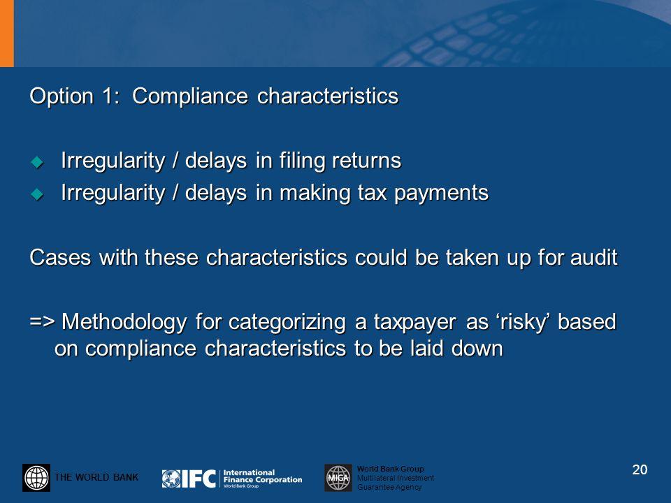 Option 1: Compliance characteristics