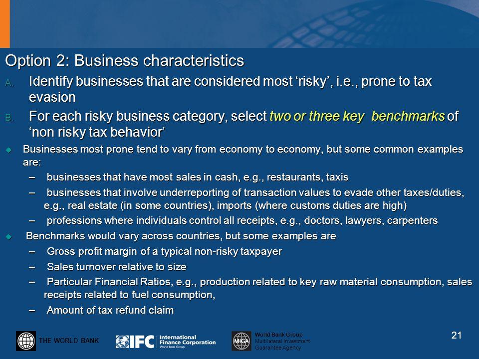 Option 2: Business characteristics