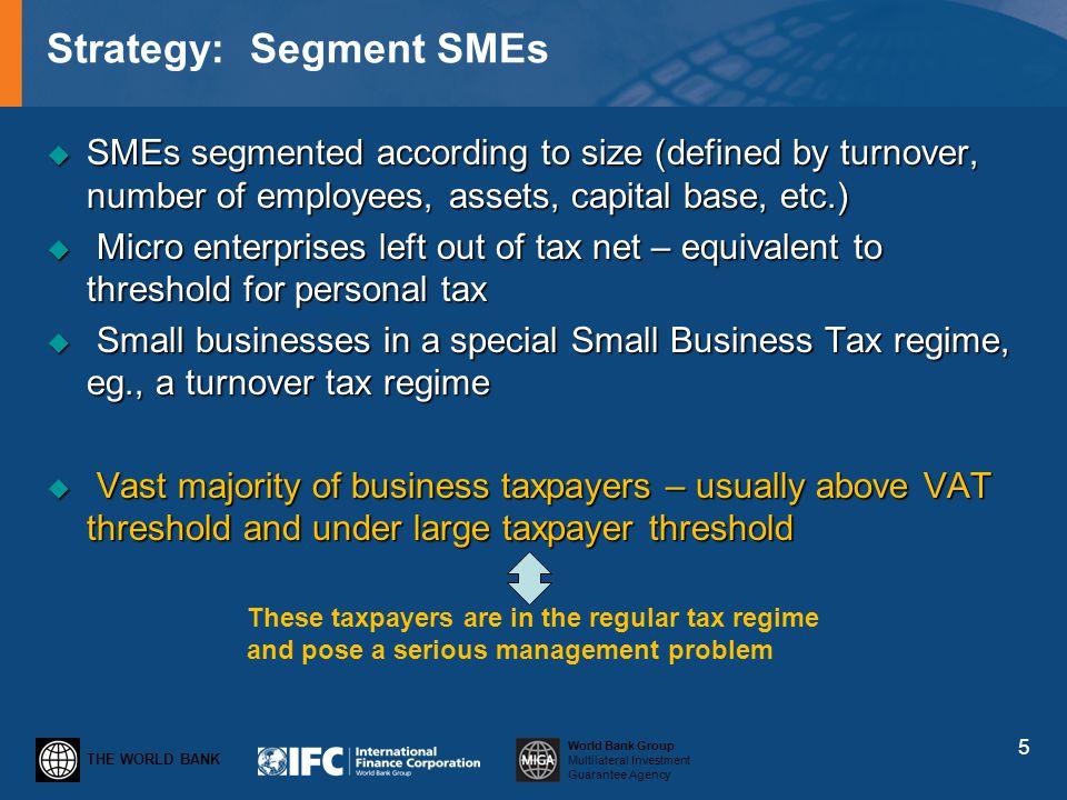 Strategy: Segment SMEs