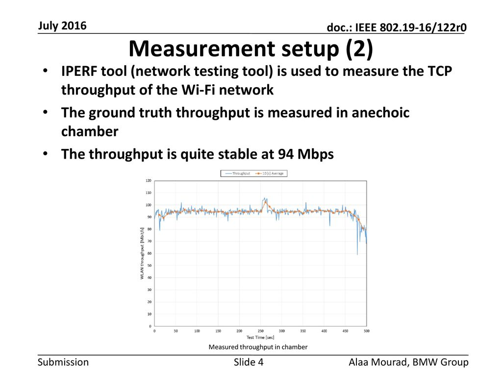 Month Year doc.: IEEE yy/xxxxr0. July Measurement setup (2)
