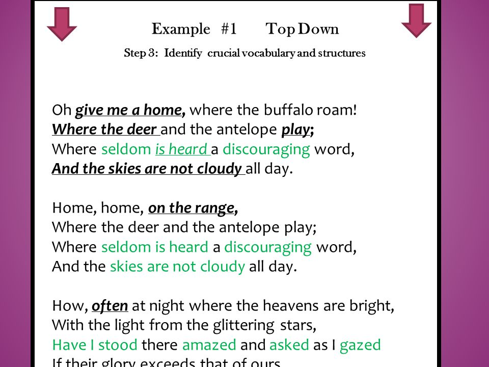 Step 3: Identify crucial vocabulary and structures