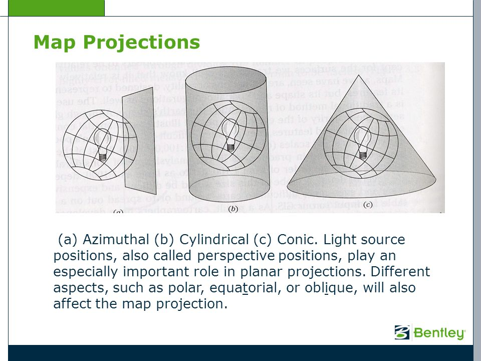Map Projections It can roughly be imagined that the shaded cylinder or cone wrap the Earth.