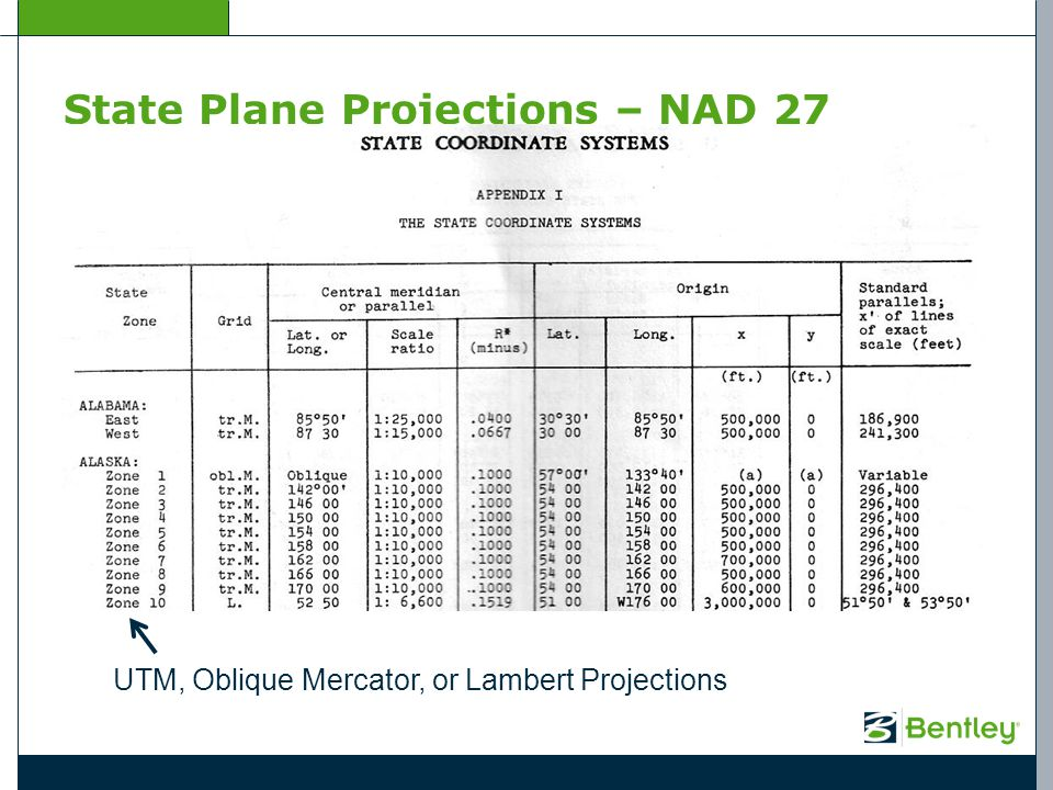 State Plane Projections – NAD 27