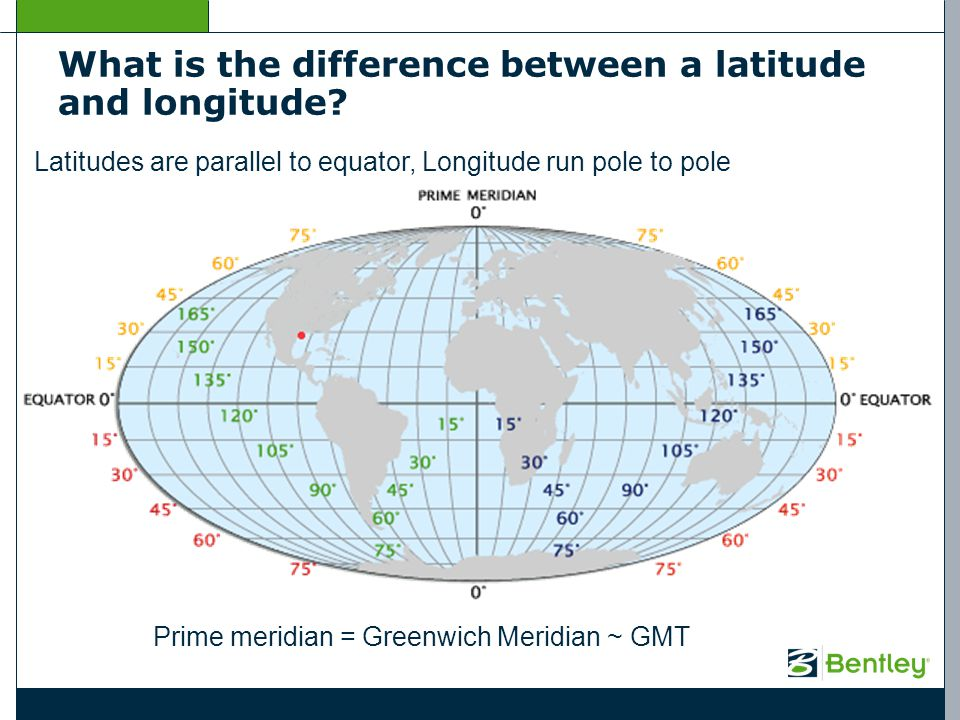 What is the difference between a latitude and longitude