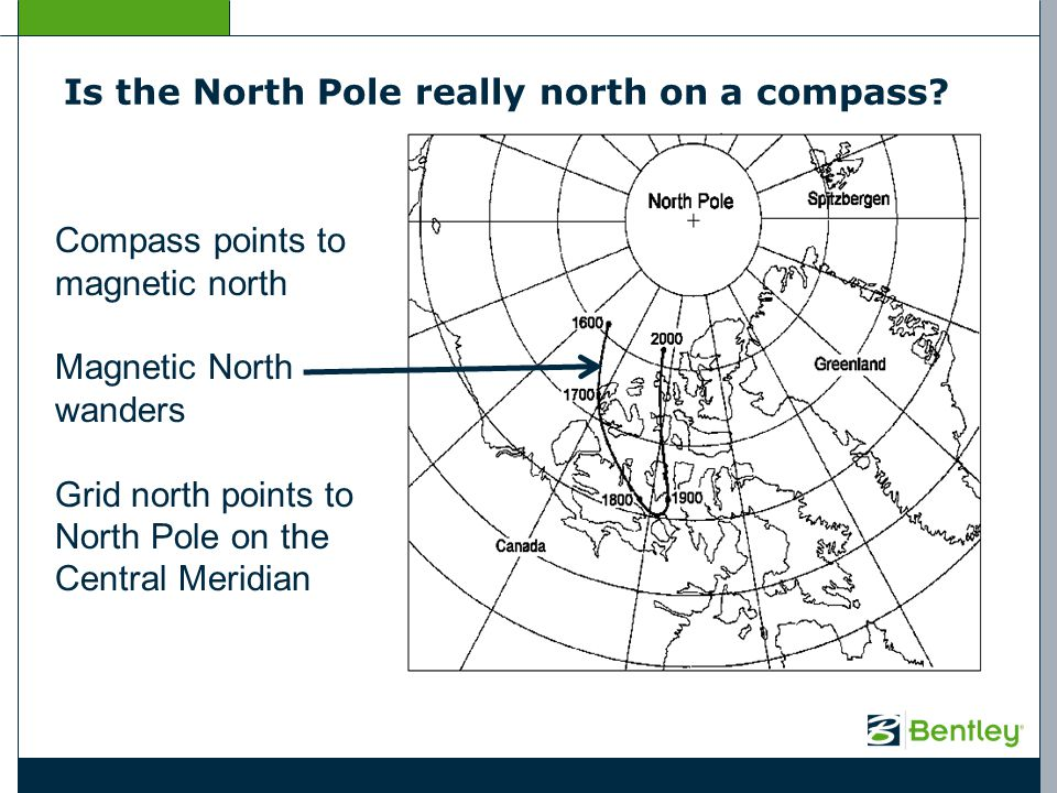 Is the North Pole really north on a compass