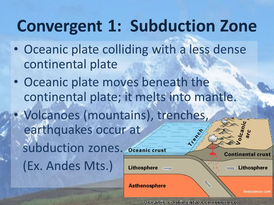 Convergent 1: Subduction Zone