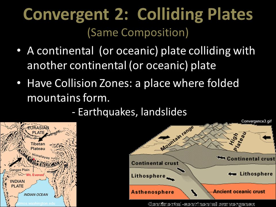 Convergent 2: Colliding Plates (Same Composition)