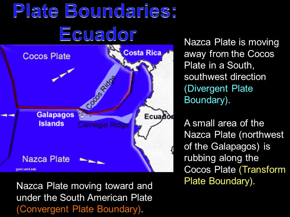 Plate Boundaries: Ecuador