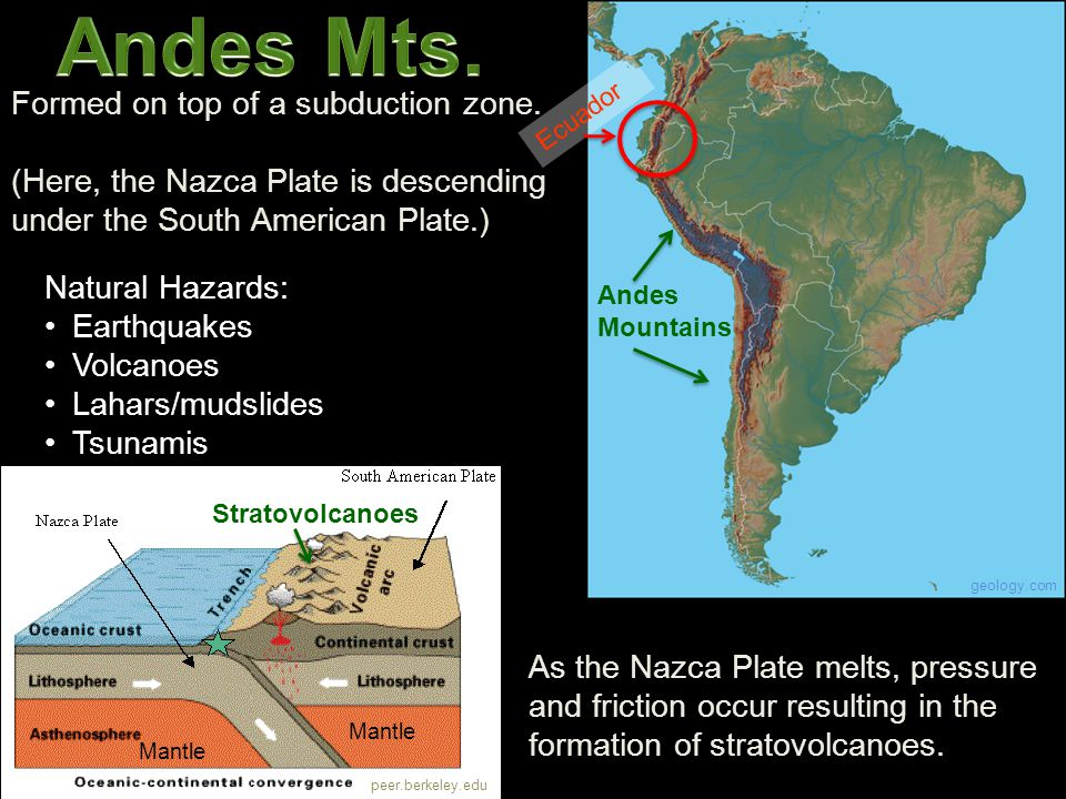 Andes Mts. Formed on top of a subduction zone.