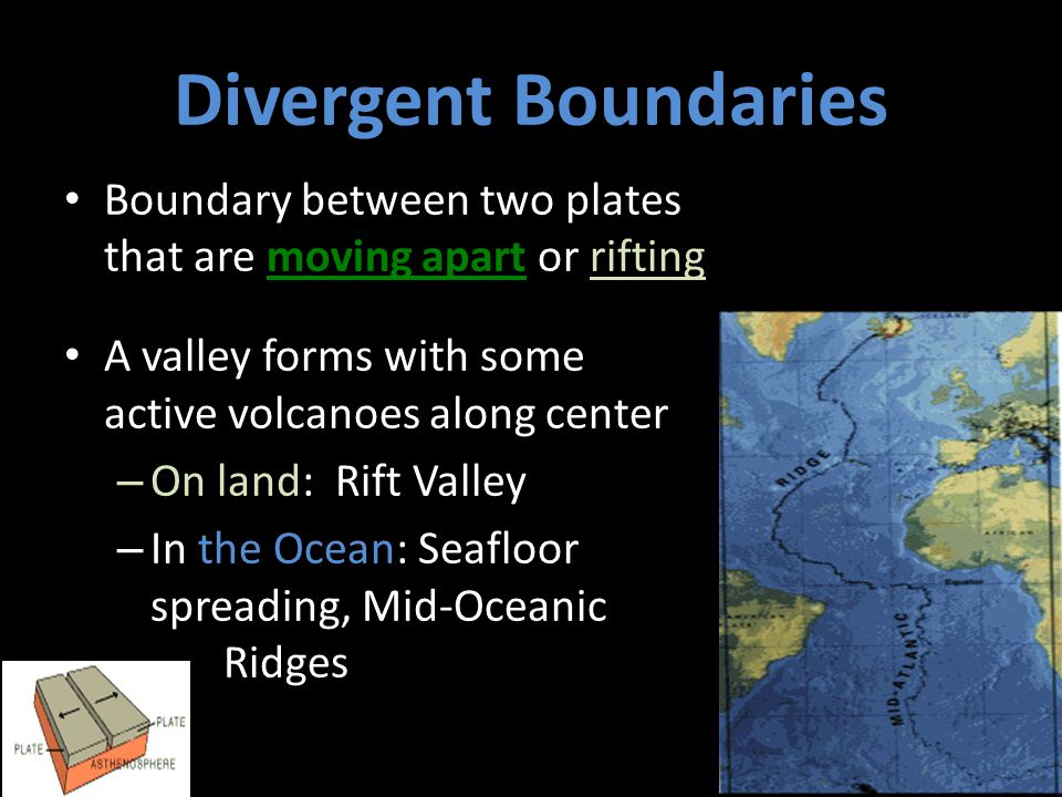 Divergent Boundaries Boundary between two plates that are moving apart or rifting. A valley forms with some active volcanoes along center.