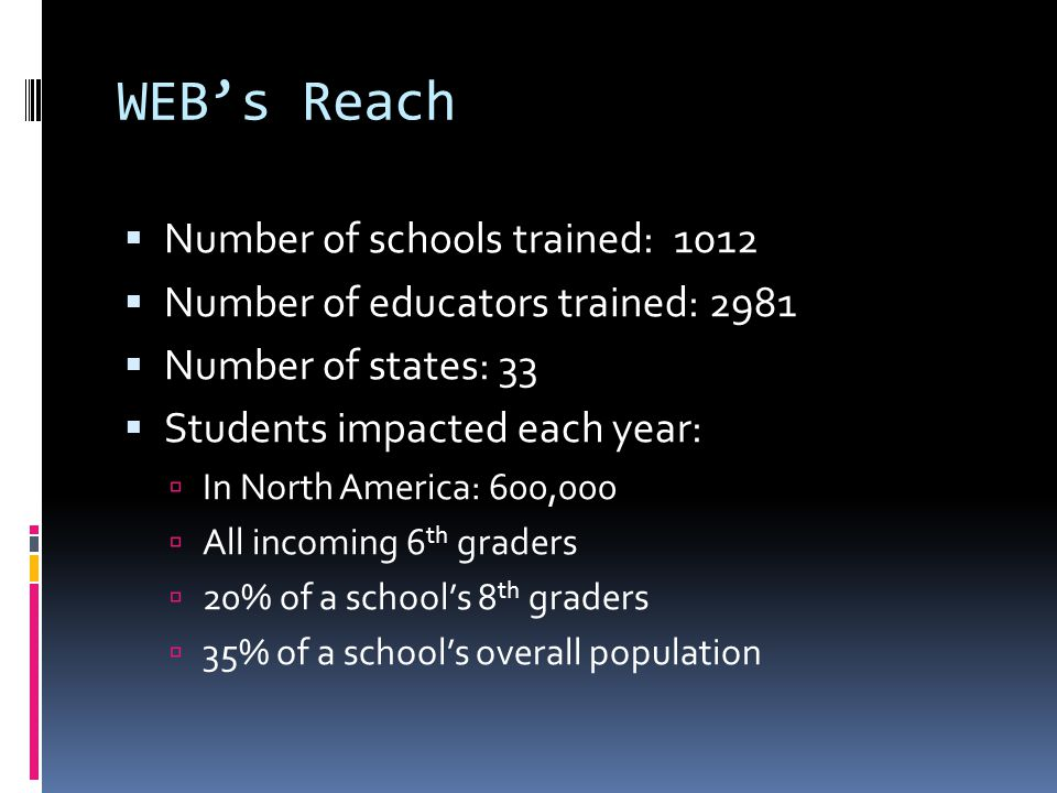 WEB's Reach Number of schools trained: 1012