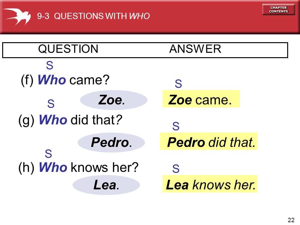 S (f) Who came Zoe. Zoe came. (g) Who did that Pedro.