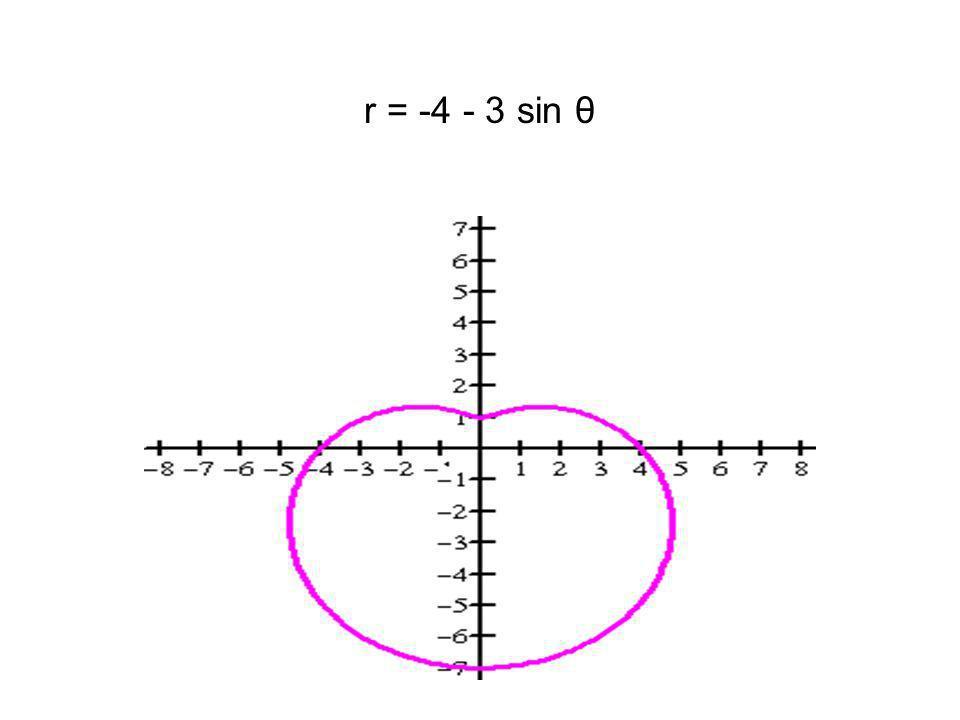 r = -4 - 3 sin θ