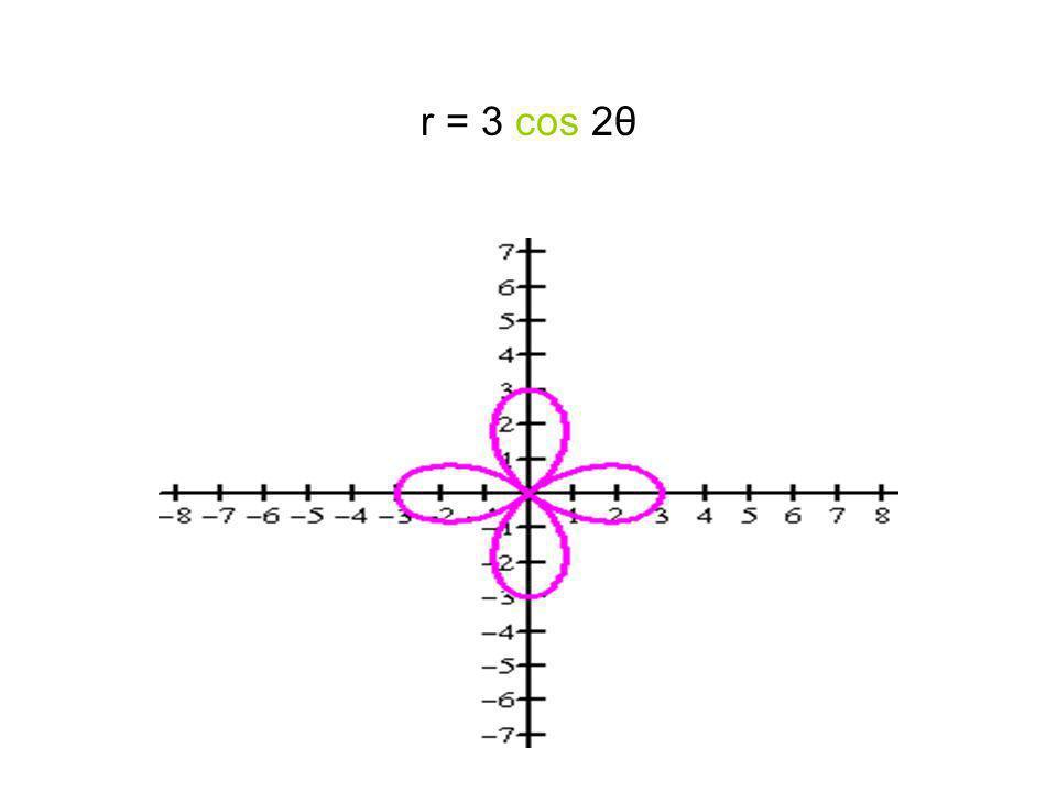r = 3 cos 2θ