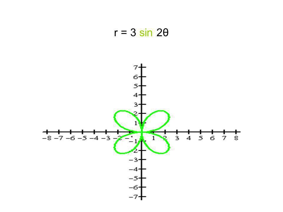 r = 3 sin 2θ
