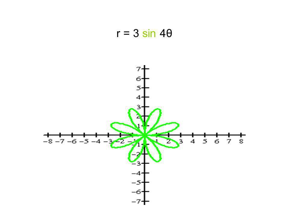 r = 3 sin 4θ