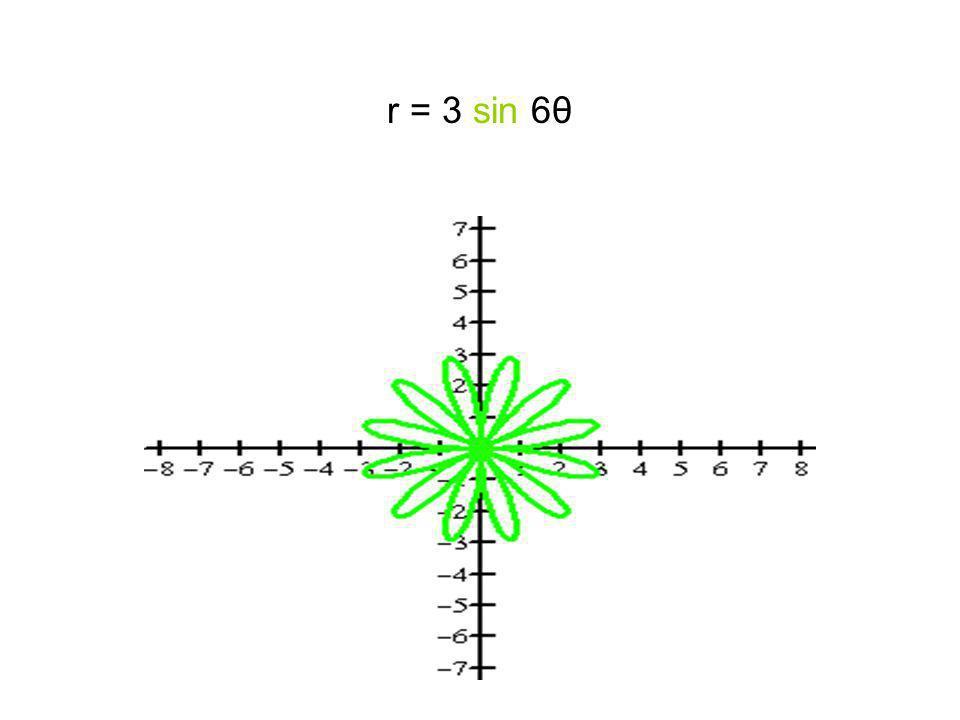 r = 3 sin 6θ