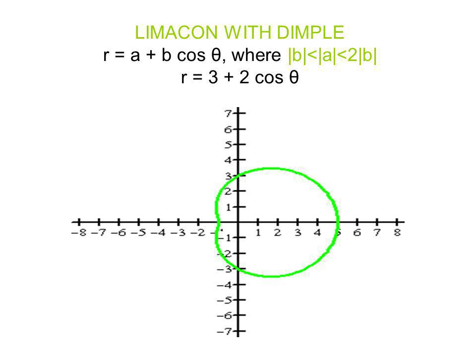 LIMACON WITH DIMPLE r = a + b cos θ, where |b|<|a|<2|b| r = 3 + 2 cos θ
