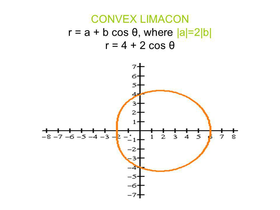 CONVEX LIMACON r = a + b cos θ, where |a|=2|b| r = 4 + 2 cos θ